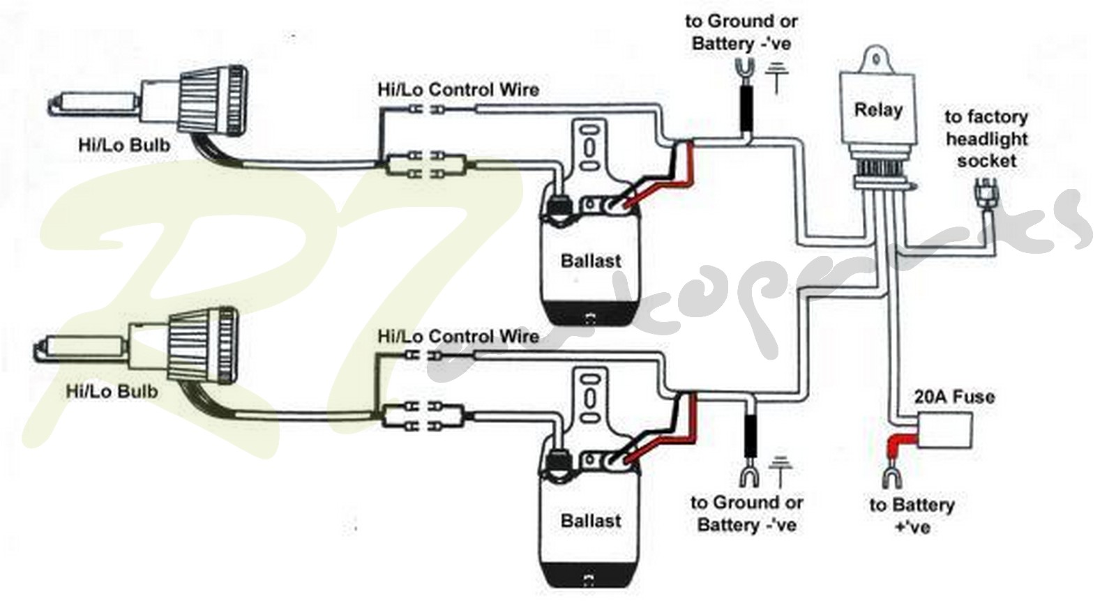 Slim Dual Beam Hid H4 Wiring Diagram Diagrams Bi Xenon 55w Ac Ballasts Conversion Kit 6000k Plug